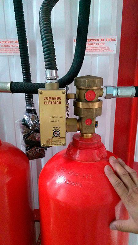 Teste hidrostático cilindro CO₂